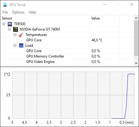 Как отдельно узнать температуру видеокарты компьютера