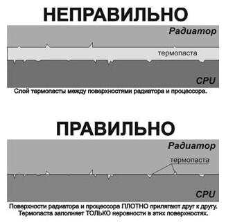 Процесс нанесения термопасты на процессор