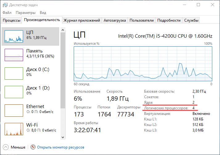Определяем сколько ядер в процессоре компьютера и ноутбука