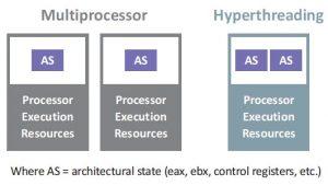 optimizing_embedded_designs_fig1