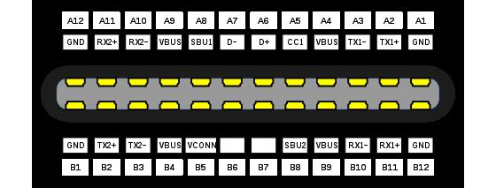 Возможности USB 3.1
