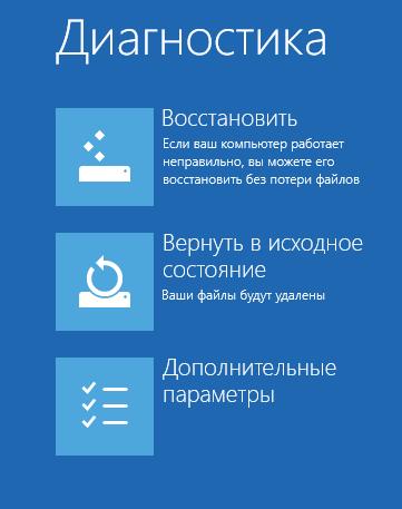 kak-sdelat-vosstanovlenie-sistemy-2