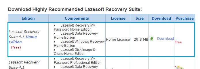 sbrosit-parol-uchetnoj-zapisi-s-lazesoft-recovery-suite-home