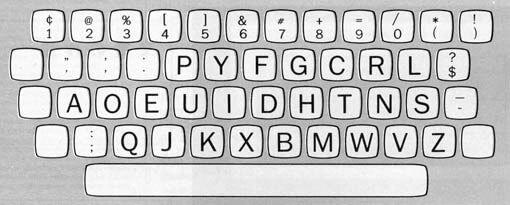 По какому принципу буквы расположены на клавиатуре