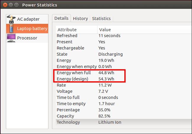 Статистика энергопотребления