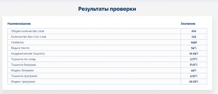Подсчет количества символов документа