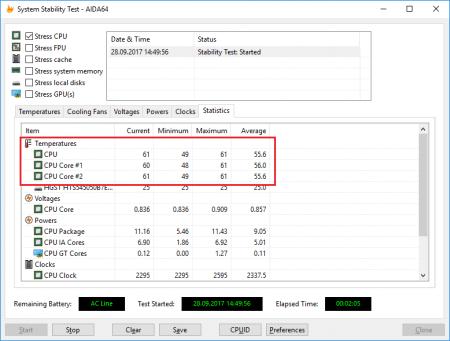 Как провести стресс-тест процессора с помощью AIDA64