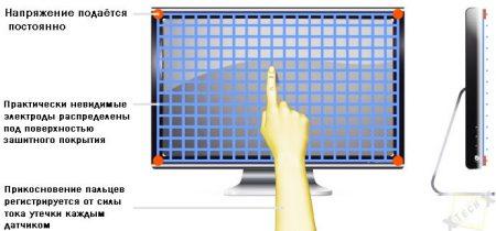 Тачскрин: принцип работы, особенности технологий