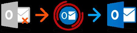 Как восстановить документ Outlook