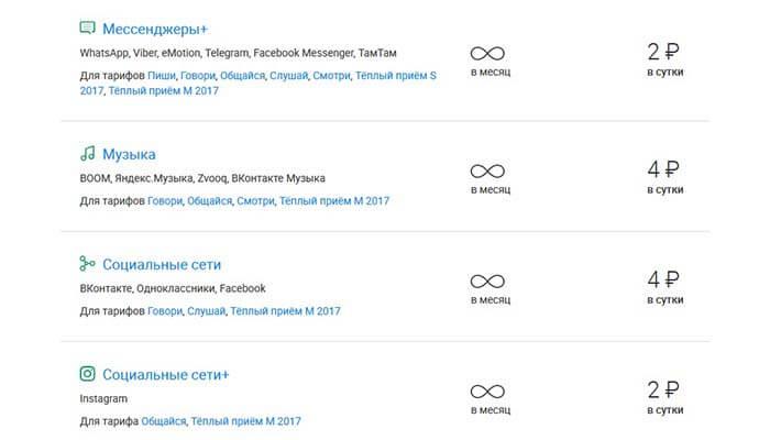 Безлимитный интернет на тарифах Мегафон: как подключить