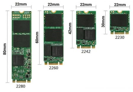 Какие существуют типы SSD M.2 и разъемов