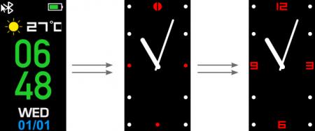 Инструкция по применению смарт-часов Canyon