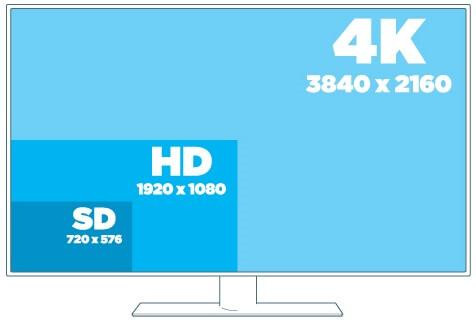 На что обращать внимание при покупке телевизора