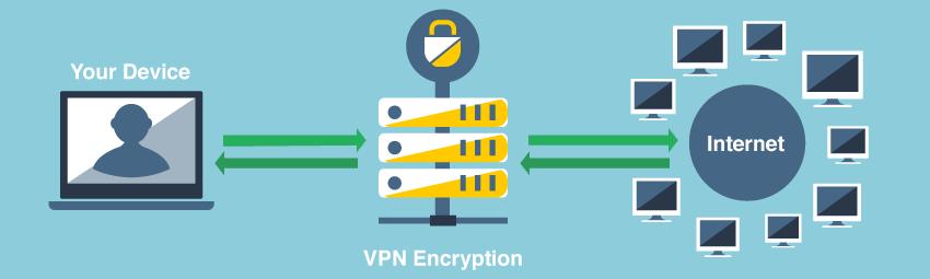 VPN шифрование интернет трафика