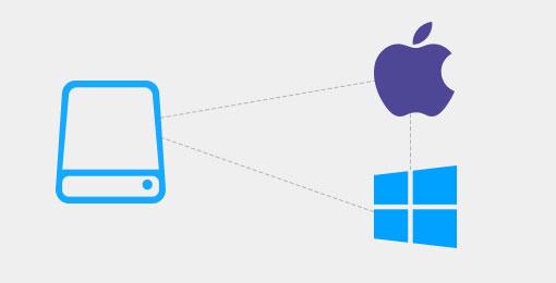 Возможности iBoysoft NTFS для Mac