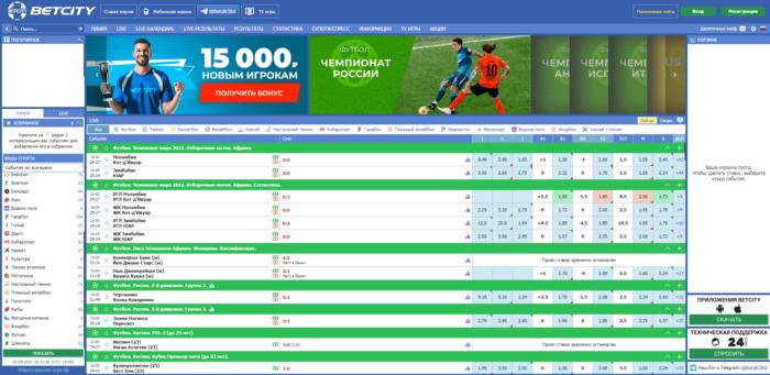 Обзор приложения БК «Betcity» для ставок на спорт 
