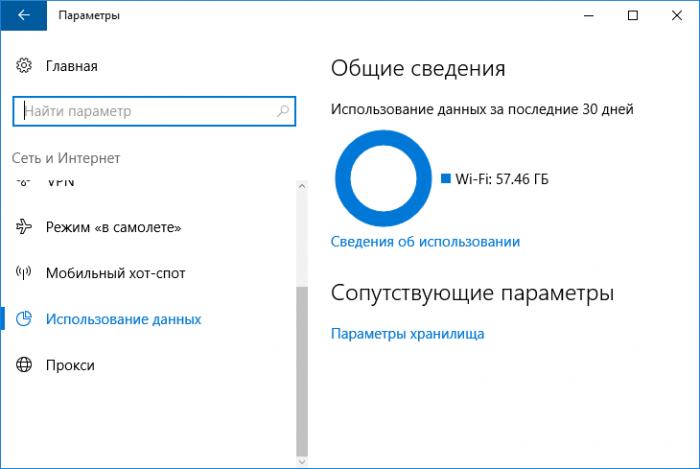 Как сделать лимитное подключение в windows 10