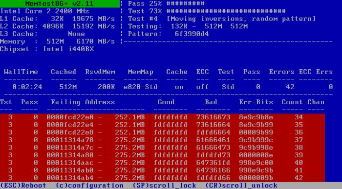 Тестирование оперативной памяти с memtest86+