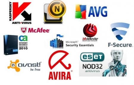 Какие программы установить на компьютер
